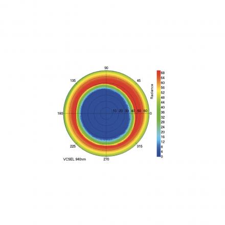 VCSEL ELDIM's measurement